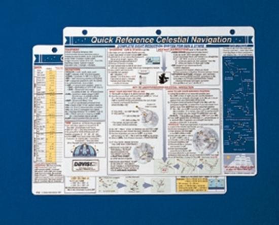 Picture of Quadro de apoio á navegação - Celestial Navigation