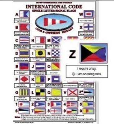 Picture of Brown´s International Code Of Signals Card