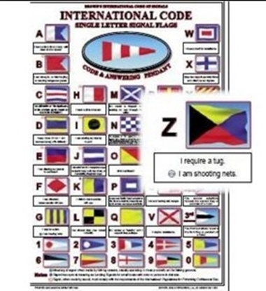 Brown´s International Code Of Signals Card
