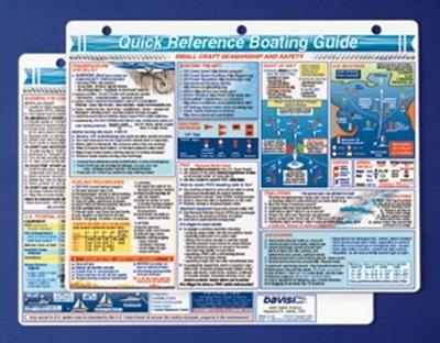 Picture of Quadro de apoio à navegação - Boating Guide