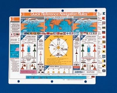 Picture of Quadro de apoio à navegação - International Nav Rules