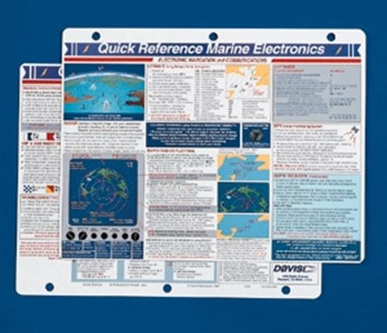 Picture of Quadro de apoio à navegação - Marine Electronics