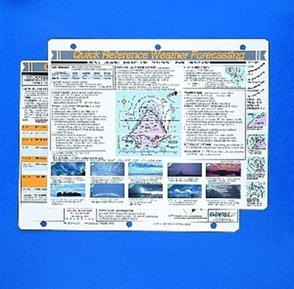 Picture of Quick reference card - Weather Forecasting