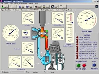 Picture of Simulador de motor turbo diesel (TD4)