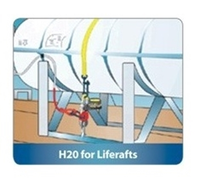 Picture of Hydrostatic Releases for liferafts