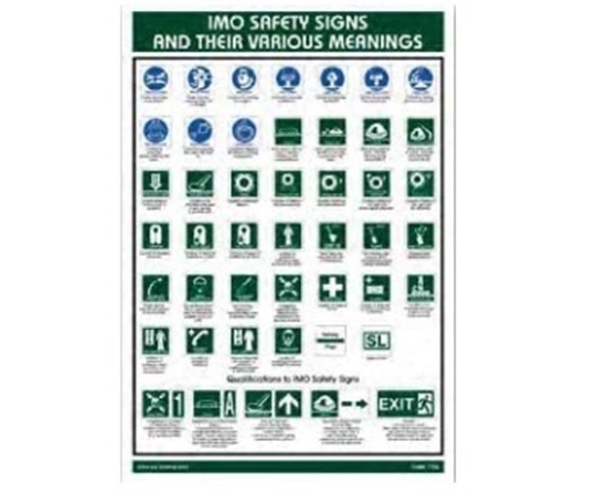 Picture of Training Poster-IMO safety signs