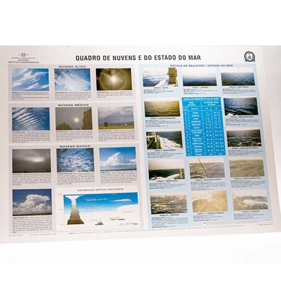 Picture of Quadro de Nuvens e do Estado do Mar
