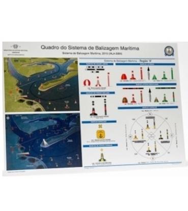 Quadro de Sistema de Balizagem Marítima