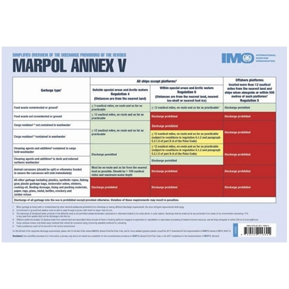 Picture of Poster: MARPOL Annex V Discharge Provisions